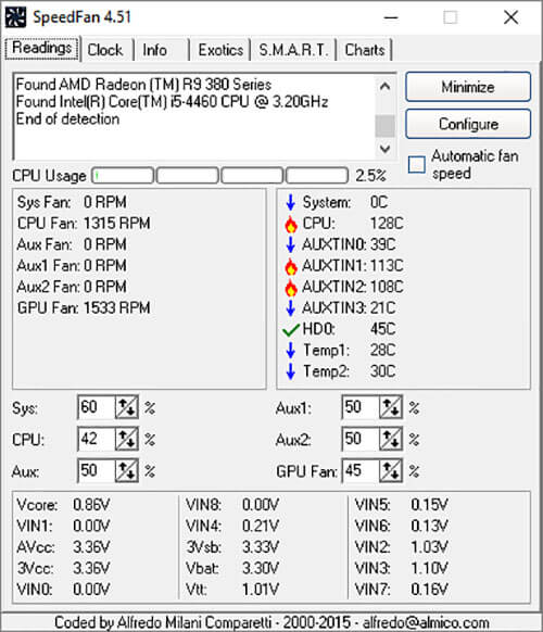best CPU temperature monitor cum fan speed controller software