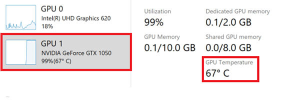 Check GPU temperature in Windows 10 Task Manager