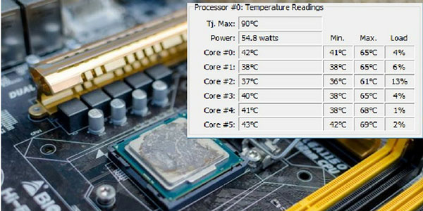 How to check if my CPU temp is normal